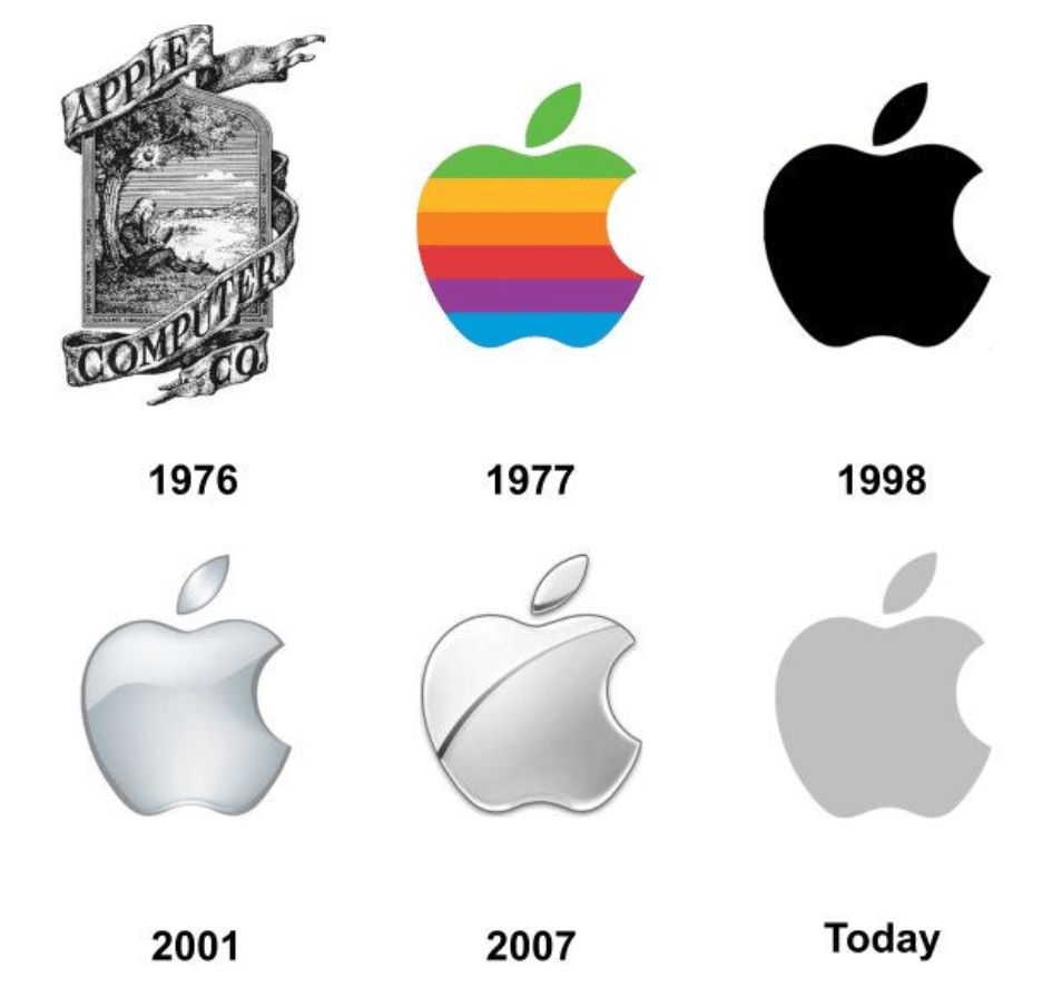Apple Brand Examples