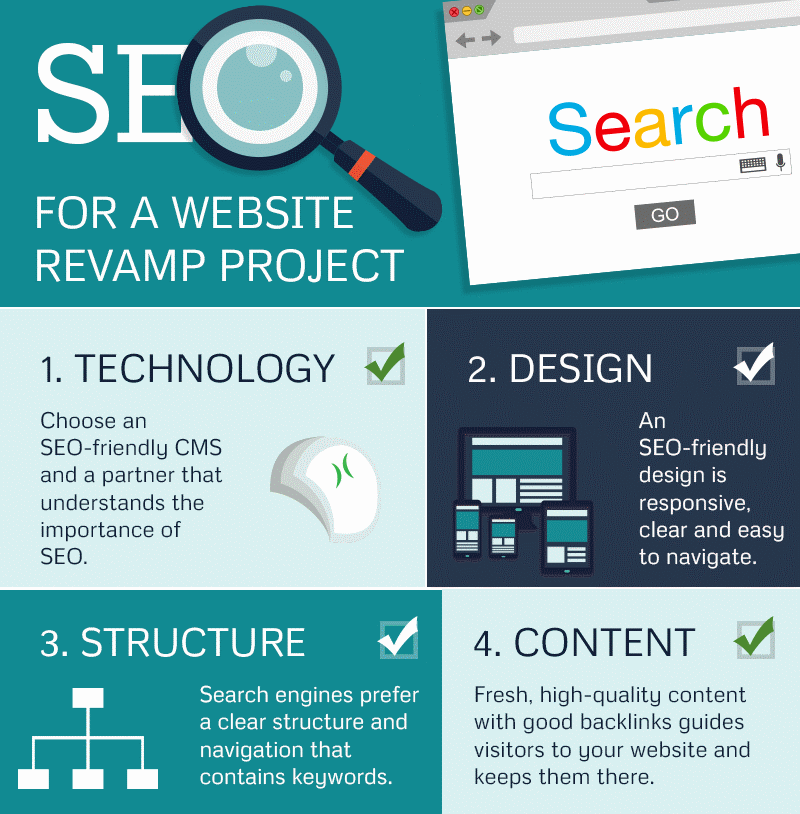 Liana Tech SEO infographic