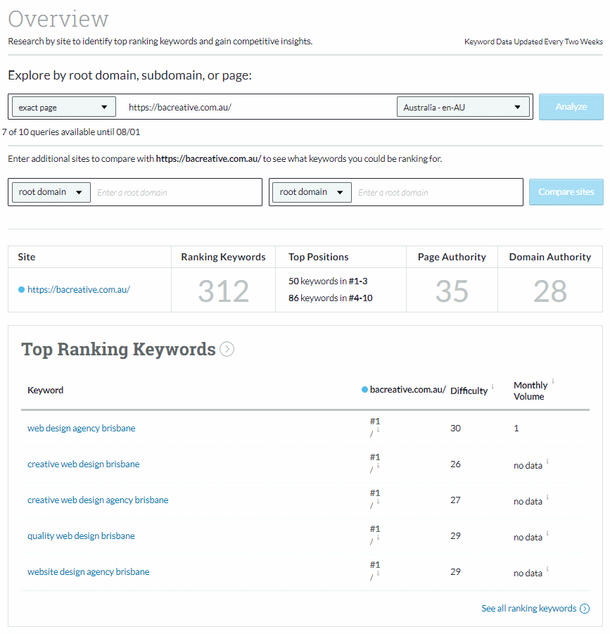 keyword explorer results
